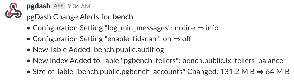 A change alert Slack notification